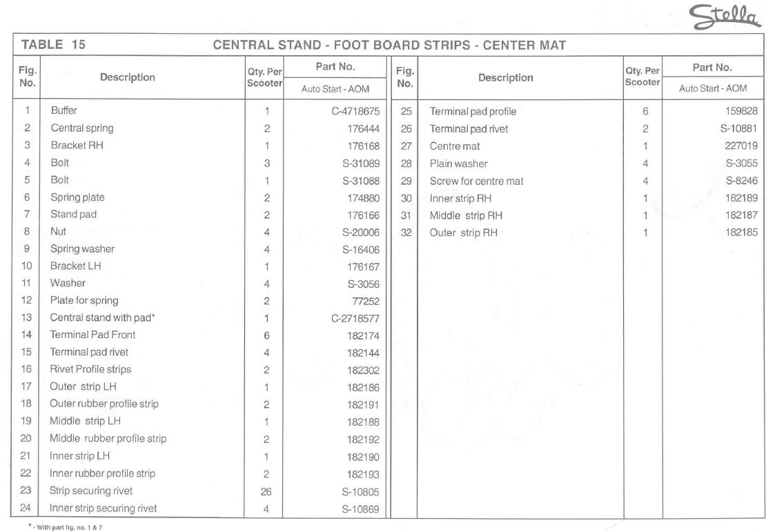 Genuine Stella Central Stand Manual