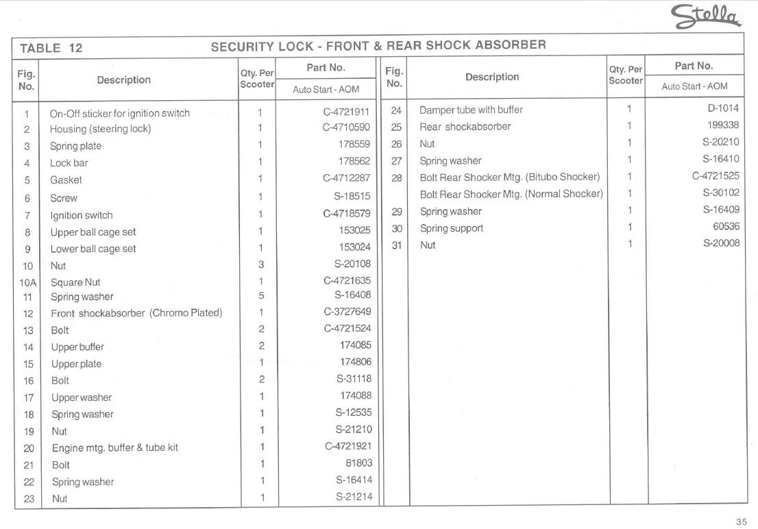 Genuine Stella Shock Absorber Chart